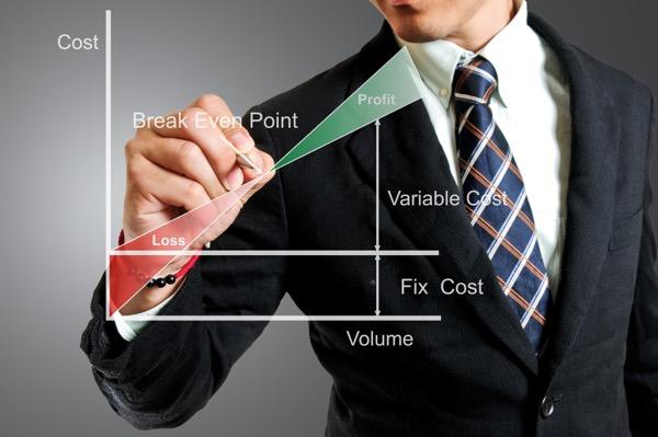 Break Even Point Analysis Calculator