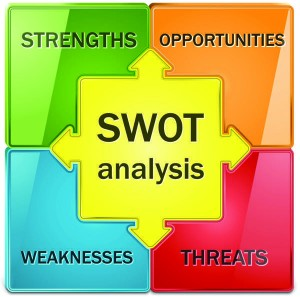 Blank SWOT Analysis Template Word  Blank Swot Analysis Template